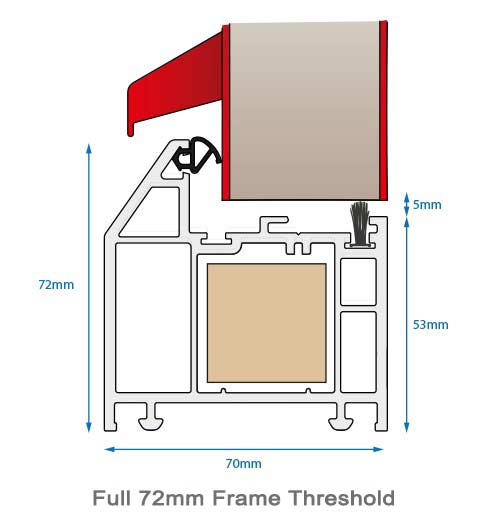 Depending on your choice of cill and threshold you will need to ensure the door clears the internal floor when it is open.  sc 1 st  GRP Composite Doors & Door Cills Thresholds \u0026 Extensions